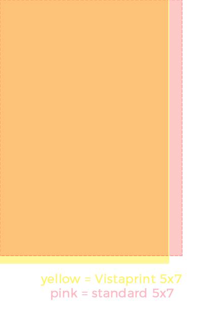 Comparison of digital printable invitation sizings: Vistaprint vs. standard